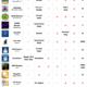 apps náuticas para android