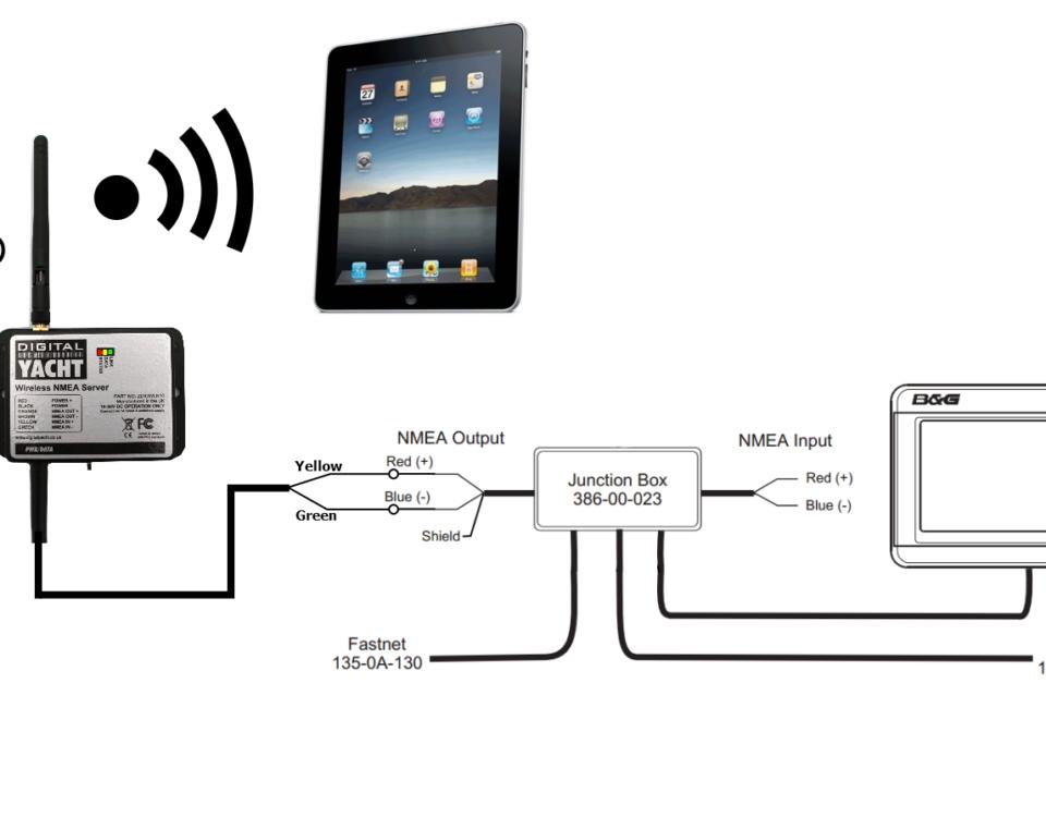 Conversor NMEA WiFi