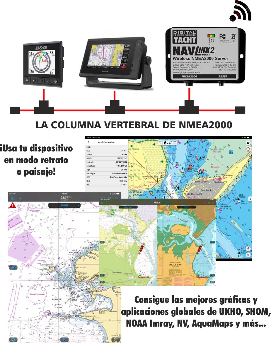 NavlinK2 con el kit de inicio NMEA 2000